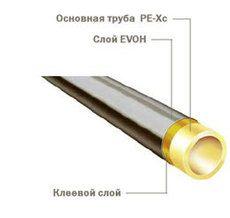702016 Труба TECEflex для систем отопления PE-Xc d16 мм х 2,0 бухта 120м