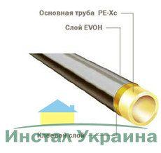 702516 Труба TECEflex для систем отопления PE-Xc d16 мм х 2,0 бухта 240м