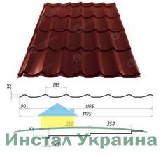 Металлочерепица Сталекс Grand 350/15 0,5 х 1195/1105 мм. Полиэстер матовый Польша