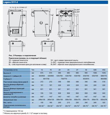 Твердотопливный котел Buderus Logano S-111-2-16 цены
