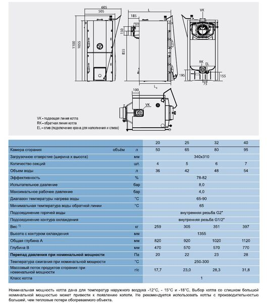 Твердотопливный котел Buderus Logano G221D - 25