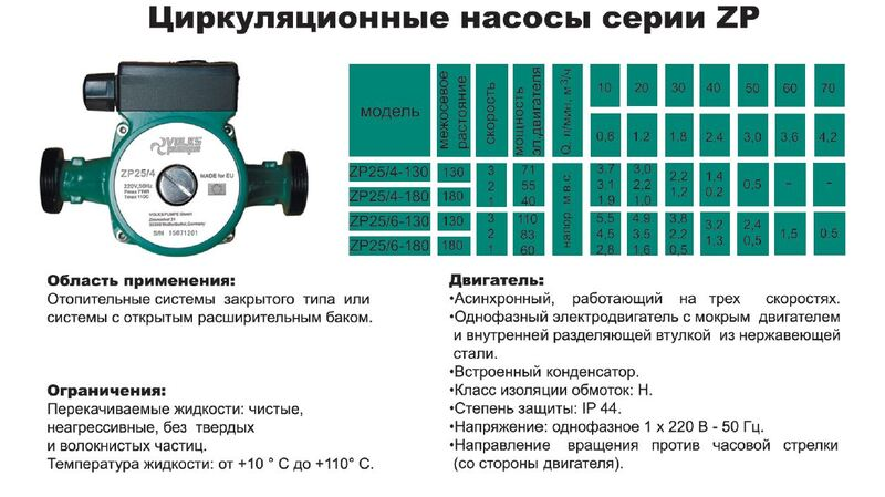 Насос циркуляционный VOLKS pumpe ZP25/4 180мм + гайки