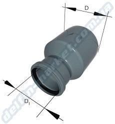 Interplast редукция 110х50 короткая для внутренней канализации