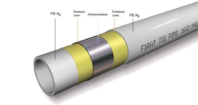 Труба металлопластиковая Firat TIG 26х3