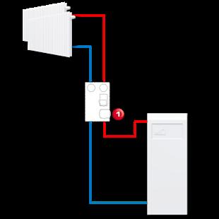 Насосная группа прямой подачи тепла ESBE GDA111 DN 25 (61000100)