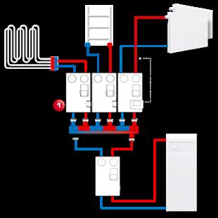 Насосная группа с постоянной температурой на выходе ESBE GFA111 DN 25 (61020100)