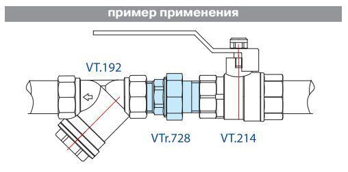VTr.728.N.0005 Сгон нар-нар НИКЕЛЬ 3/4 R Valtec