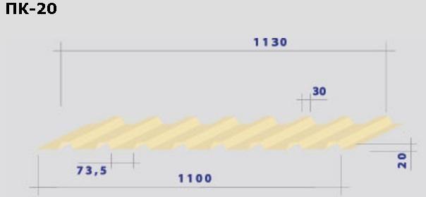 Профнастил ПК-20 кровельный 0,45 х 1140/1100 мм. Полиэстер матовый Украина.