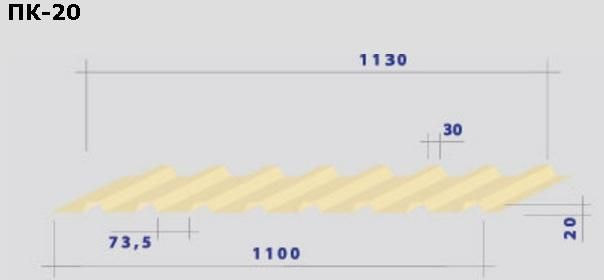 Профнастил ПК-20 кровельный 0,5 х 1140/1100 мм. Алюмоцинк Arselor Корея