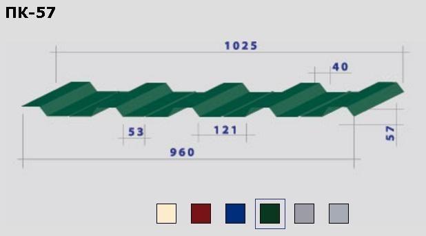 Профнастил ПК-57 кровельный 0,45 х 1025/960 мм. Полиэстер Индия (National)
