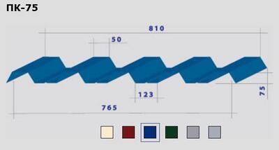 Профнастил ПК-75 кровельный 0,45 х 810/765 мм. Цинк Украина. цены