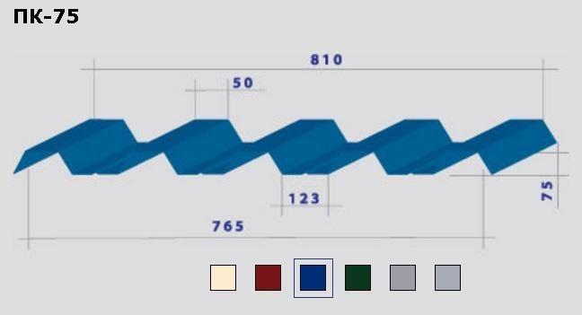 Профнастил ПК-75 кровельный 0,45 х 810/765 мм. Цинк Украина.
