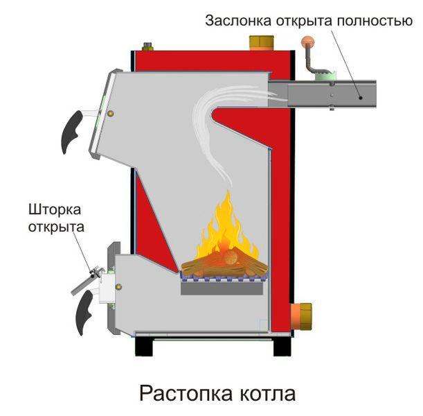 Твердотопливный котел CARBON- КСТо-20Д