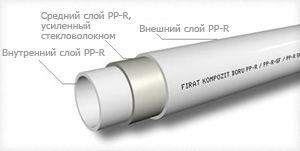 Полипропиленовая труба Firat КОМПОЗИТ 20мм - 3,4мм армированная стекловолокном 7700023020