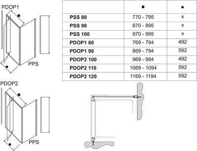 Неподвижная стенка Pivot PPS-90 белый+transparent цены