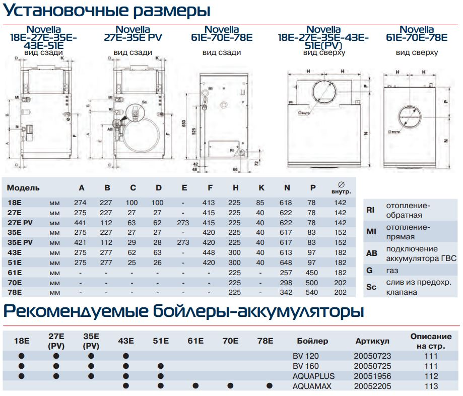 Beretta Novella 35E PV: цена, характеристики, отзывы - Инстал Украина